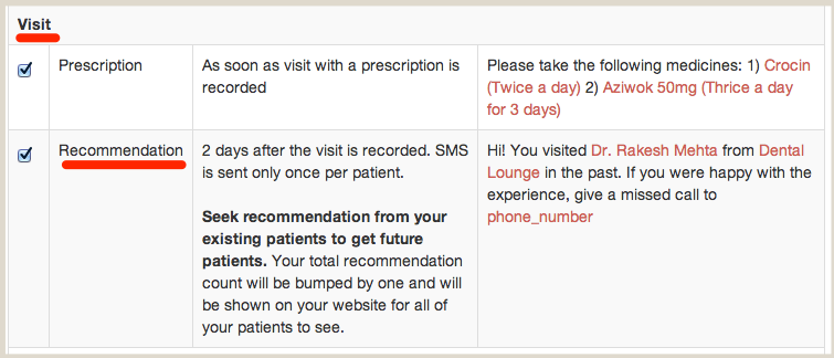 Patient Recommendations in Settings